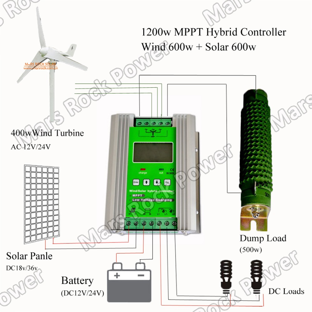 Buy Hot Wind Turbine Kit 400w 12 24vac 5 Blades Generator Diagram With 1200w Mppt Charge Controller For Hybrid Power System From