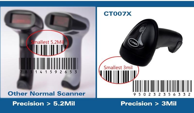 CT007X.H
