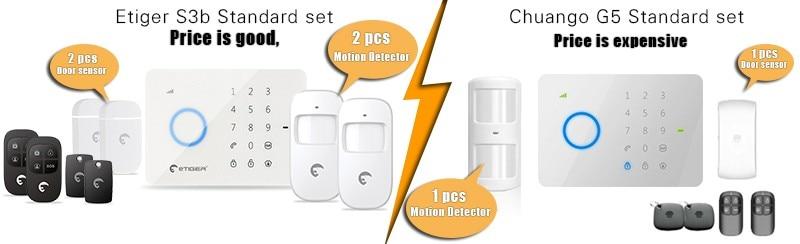 eTiger S3B SIM SECUAL Sistema de alarma para GSM con c/ámara IP HD
