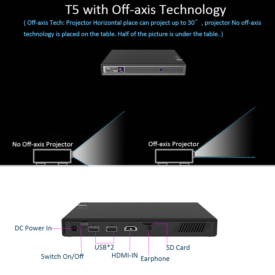 Image 4 - Smartldea T5 HD 4K Real 3D DLP Projector Battery with Zoom, Auto Keystone,Android 6.0 WiFi LED Smart Proyector Bluetooth Airplay-in LCD Projectors from Consumer Electronics