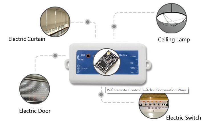Popular Sliding Door Light Switch Buy Cheap Sliding Door Light