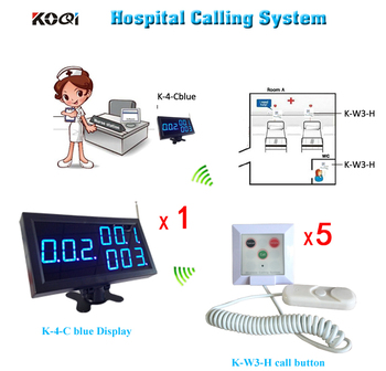 Nurse Wireless System of 1 Desktop Display Receiver for Nurse Station and 5 Patient Call Button