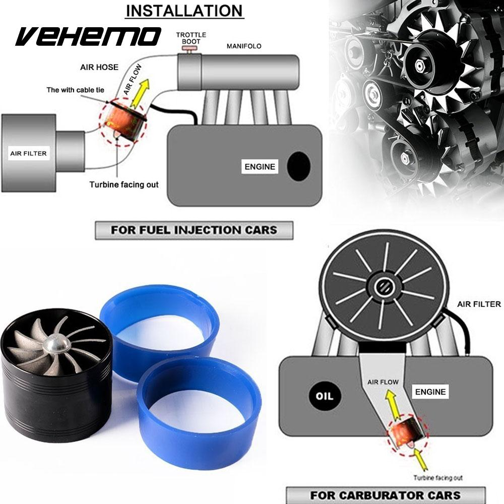 Vehemo Aluminium Alloy Turbonator Gas Fuel Saver Supercharger Turbo Universal Fan Kit Tornado Auto Durable Air Intake