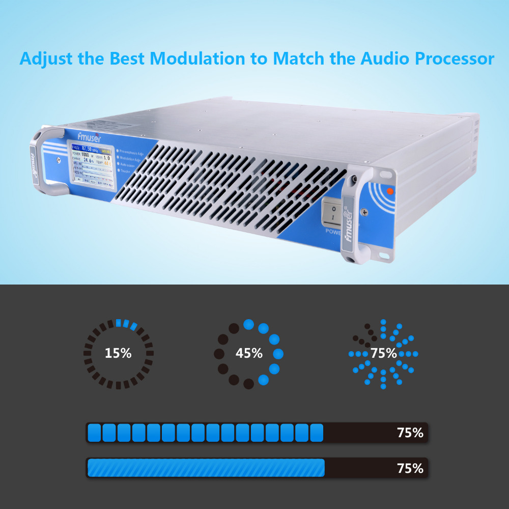 US $3257 1 |FSN 1000T 1000W FMT3 0 1KW FM Broadcast Transmitter With Touch  Screen AUX Cover 20 30km Radio Station Professional Antenna KIT-in Radio &