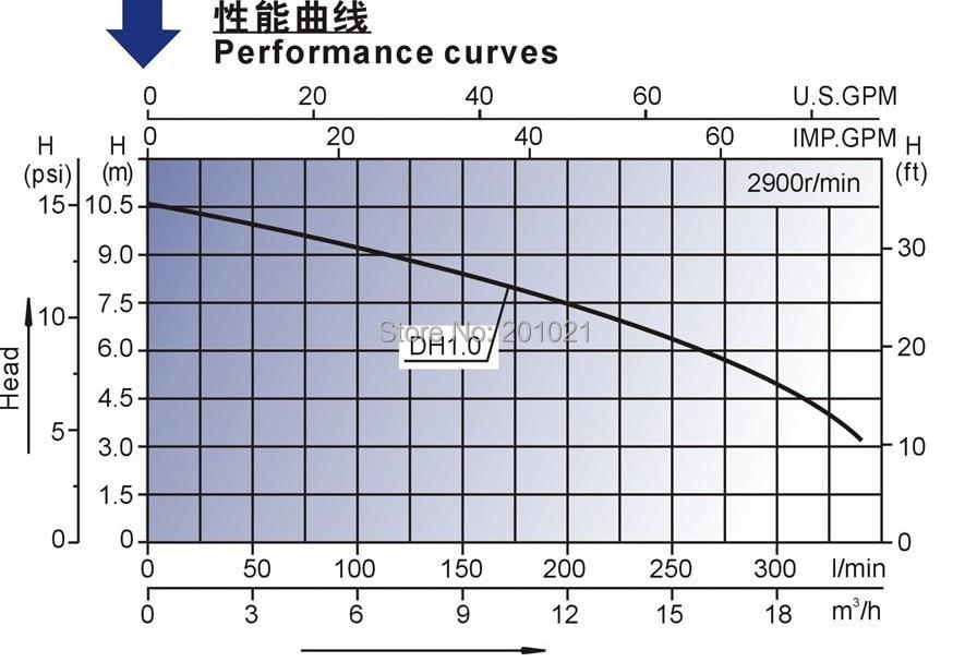 WHIRLPOOL LX DH1.0 hot tub spa bath pump 1HP 750W fit spa circulation pump + global lowest price
