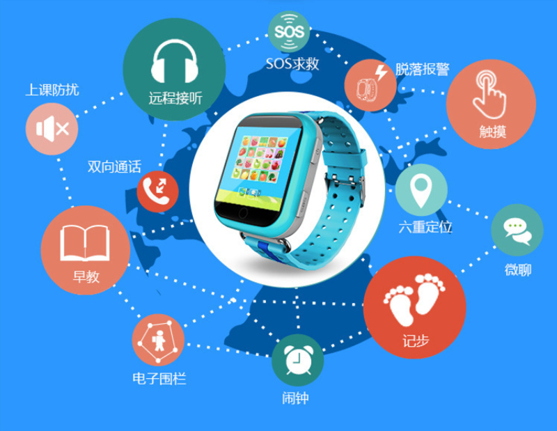 Smart Watch Phone for Children Electronic Toy Walkie Talkies Call GPS Wifi SOS iOS Touch Screen Russian Language Educational Boy (4)