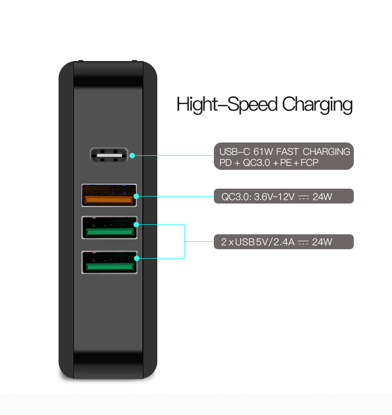 Quick Charge 3.0 Phone Tablet USB Charger (4)