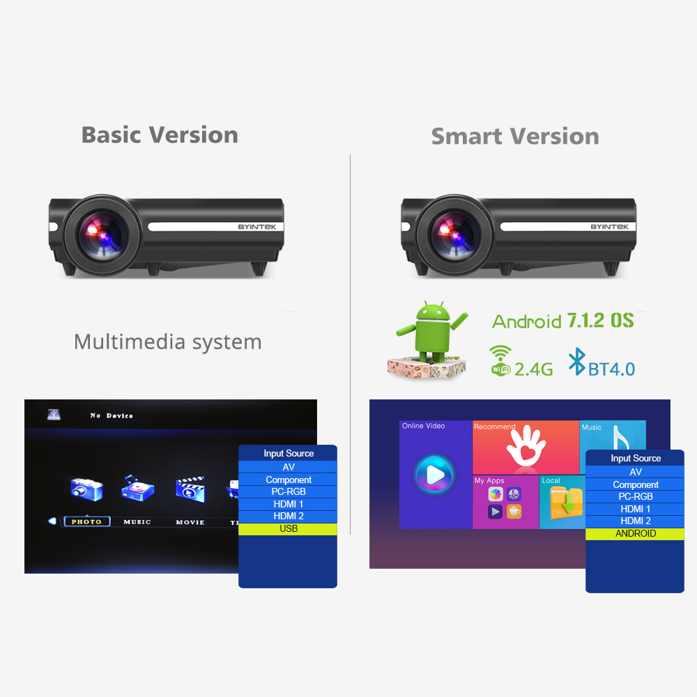New listing native 1280*800 smart game movie  Video HDMI USB VGA TV Full HD 1080P Home Theater Android OS wifi 3D LED Projetor