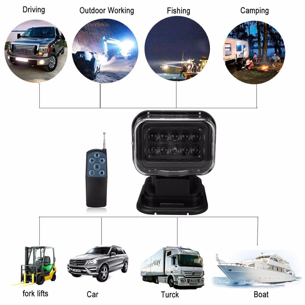 все цены на 360 Rotating 50W Led Search Light Remote Control Spot Work Light For Off-road Vehicles or Trucks Boat etc онлайн