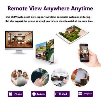 8CH 5MP 1080P 4K HDMI POE NVR Kit CCTV Camera System 4.0MP Outdoor Security IP Camera P2P Video Surveillance System Set 2TB HDD