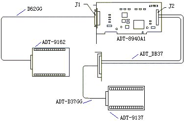 ADT-8940A1-spare parts_