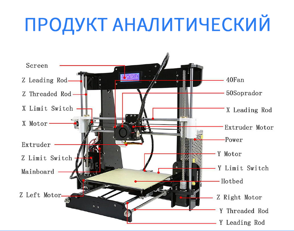anet a8 russian (9)