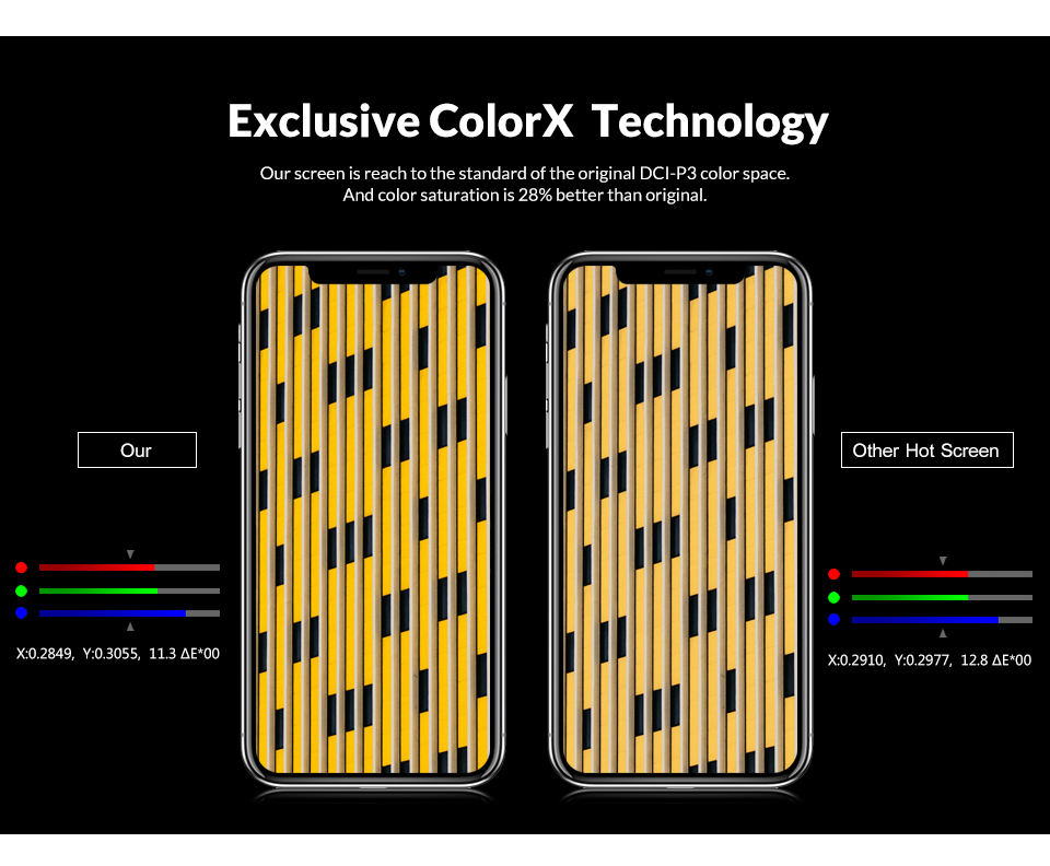 OEM Touch iPhone Display 7