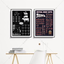 Kitchen Beef Cooking Quote Canvas Art Print Painting Poster Wall Pictures For Living Room Home Decorative Bedroom Decor No Frame