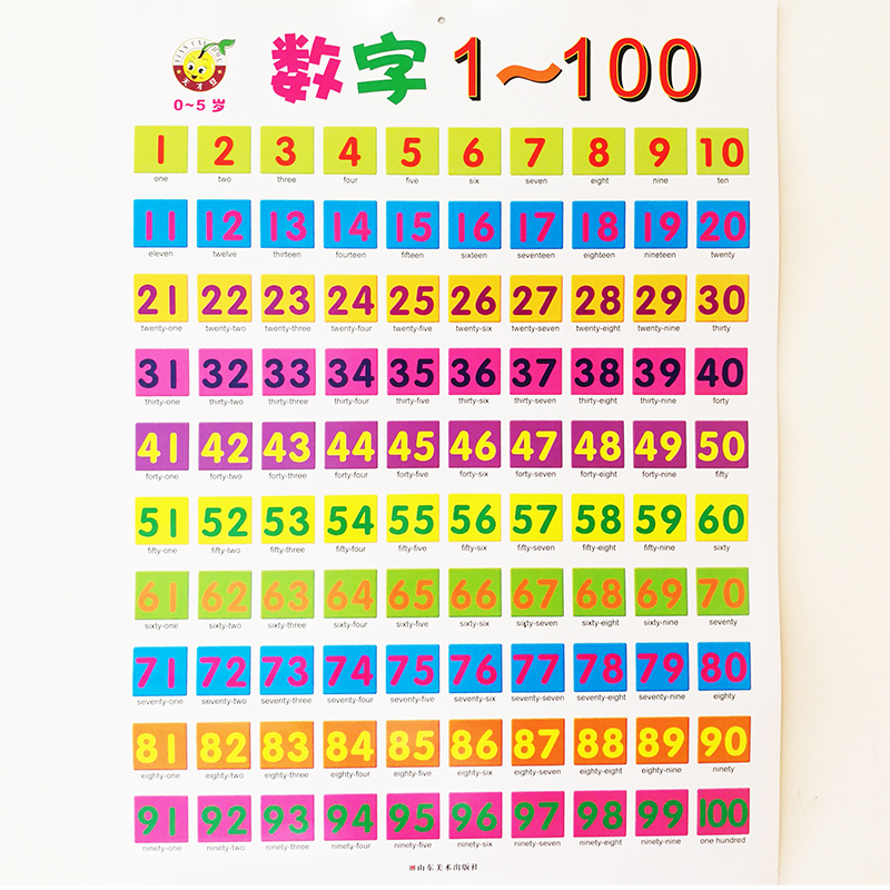 1-100 Numbers With English & Addition Subtraction( Under 20) Wall Chart  (Two Sides)Early Learning & Education Chart 23x17in