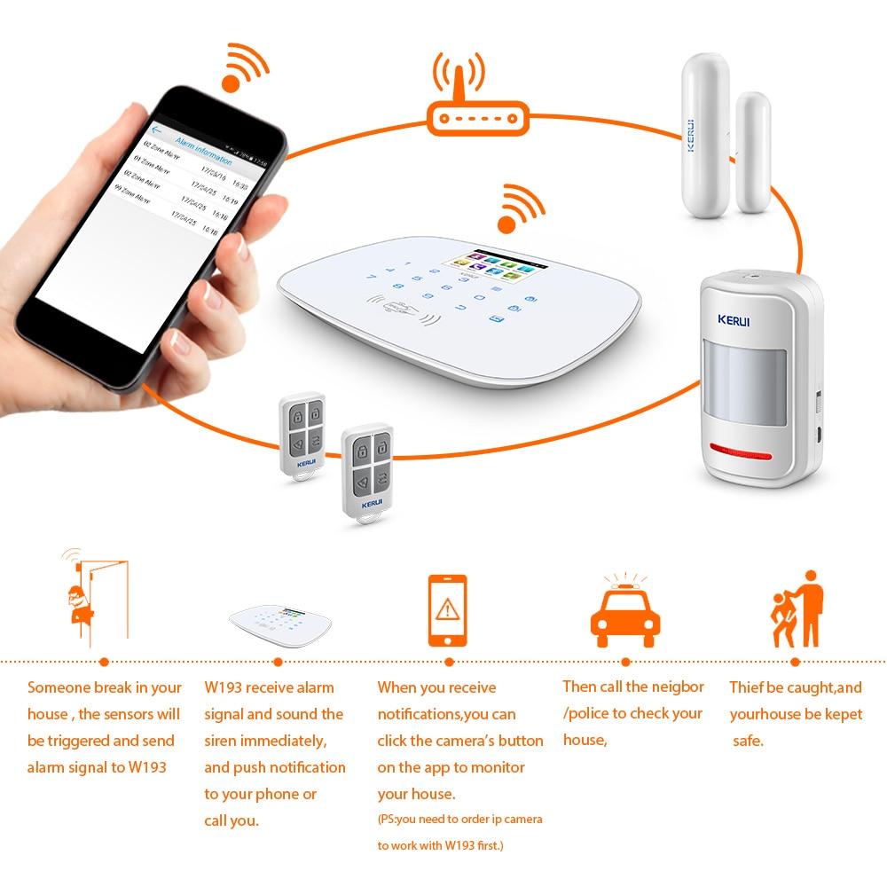 KERUI W193 3G PSTN LCD Smart Alarm Alarmanlagen Sicherheits Hause Alarma GSM RFID IOS Android APP Steuerung Drahtlose WIFI alarm Systeme - 4