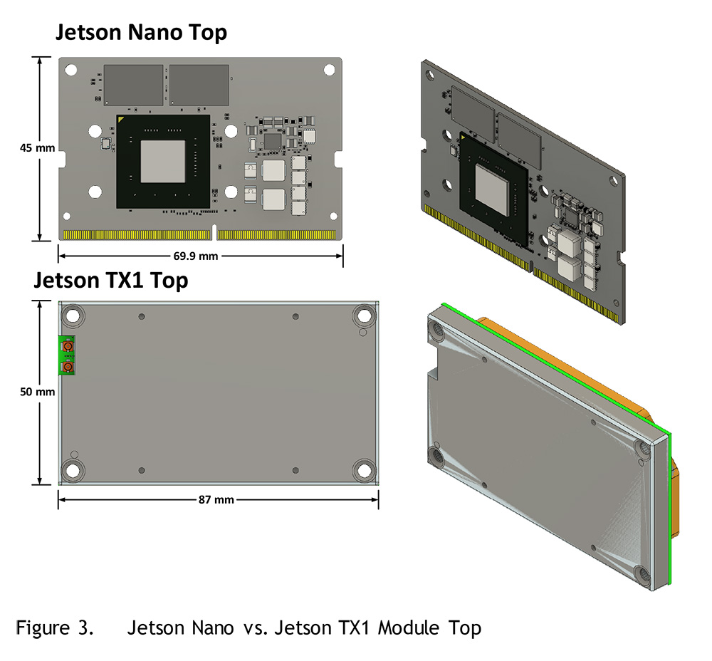 Jetson_Nano_TX1_Comparison_Migration_AN-12
