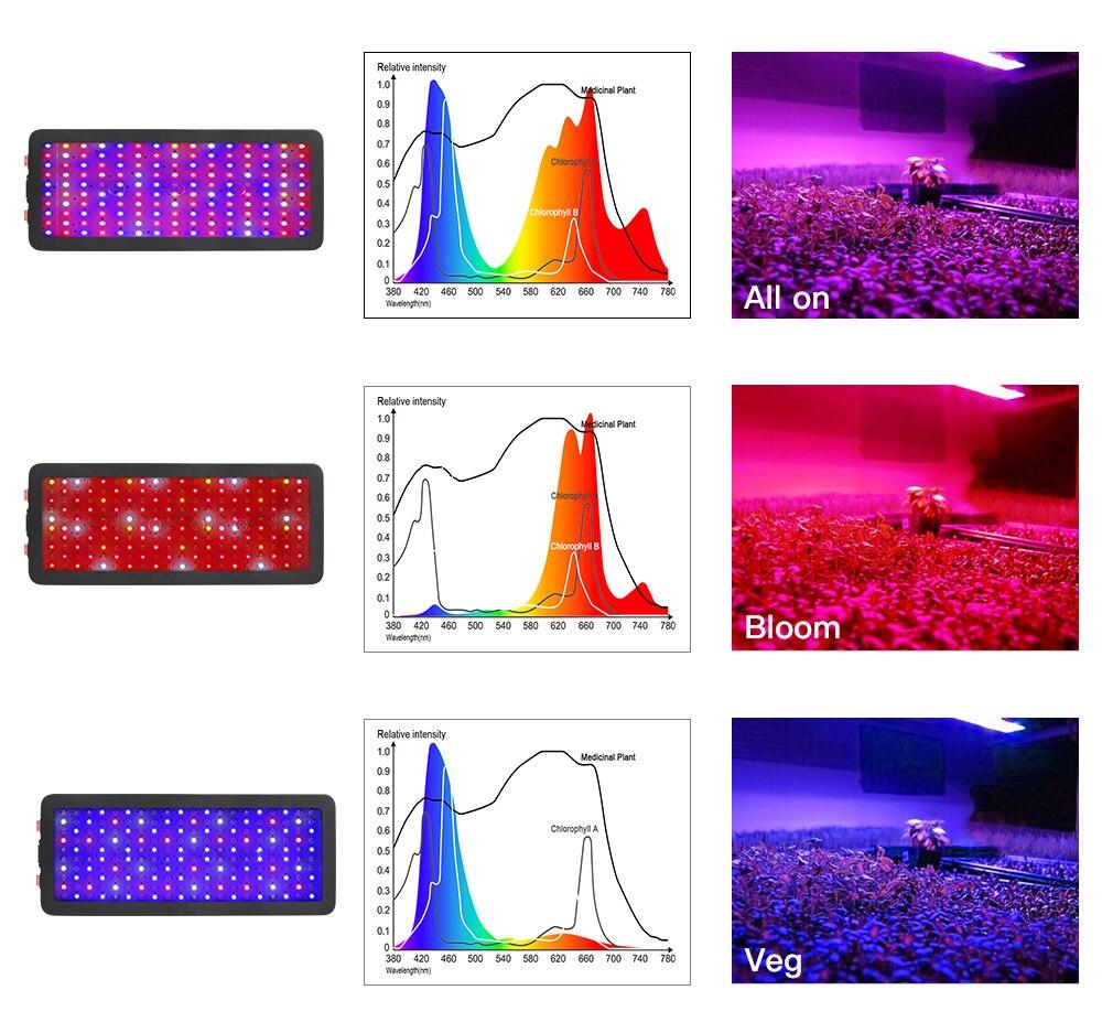 LED élèvent le plein spectre léger 300W 600W 800W 1000W 1200W 1500W 1800W 2000W W Double puce rouge/bleu/UV/IR pour des plantes d'intérieur VEG BLOOM - 2