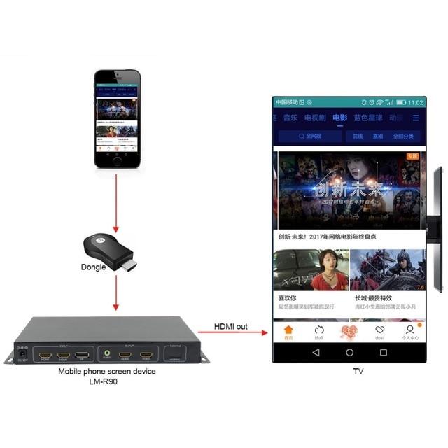 Link mi lm r90 hdmi 90 degree video rotation processor 180 270 link mi lm r90 hdmi 90 degree video rotation processor 180 270 degree rotation ccuart Images