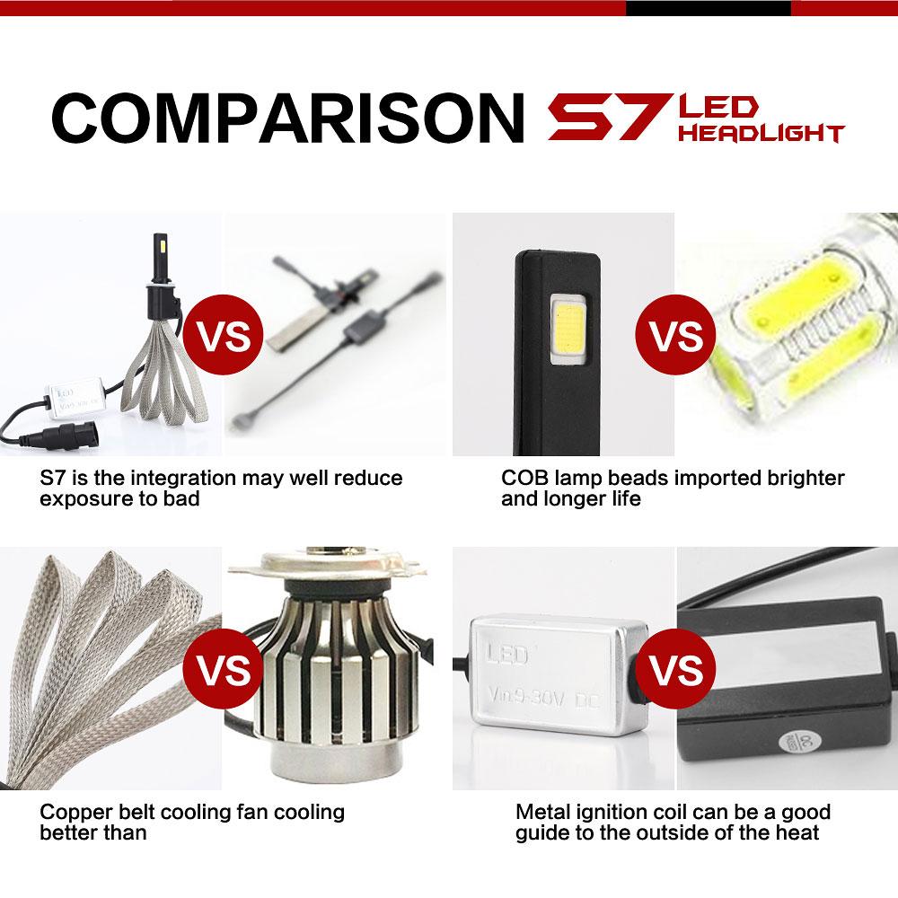 H7 Φωτιστικά προβολέα LED H1 H3 H7 H11 880/881 9005 - Φώτα αυτοκινήτων - Φωτογραφία 3