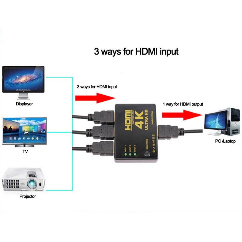 1х8 hdmi switcher доставка из Китая