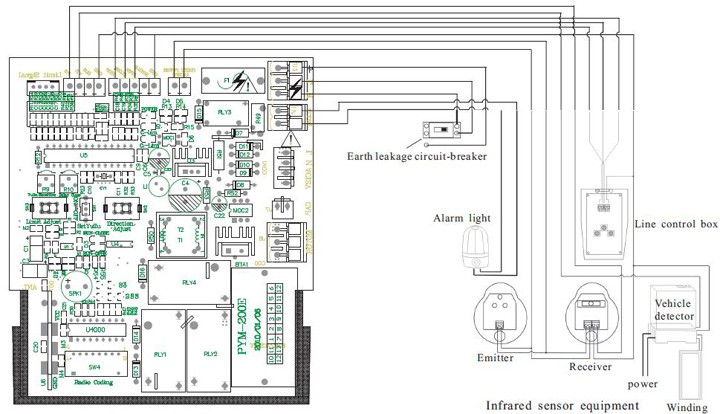 plan electrique portail coulissant great de portail. Black Bedroom Furniture Sets. Home Design Ideas
