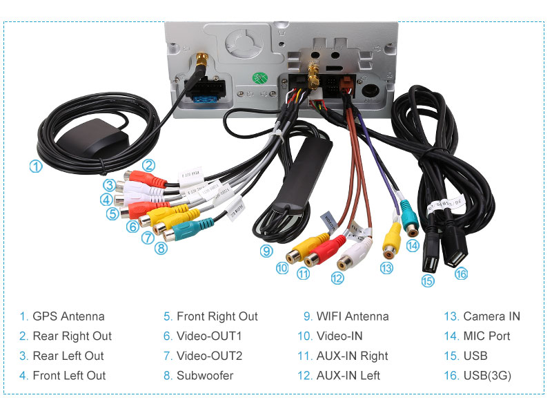 din wiring diagram on icc wiring diagram, ul wiring diagram, cam wiring  diagram,