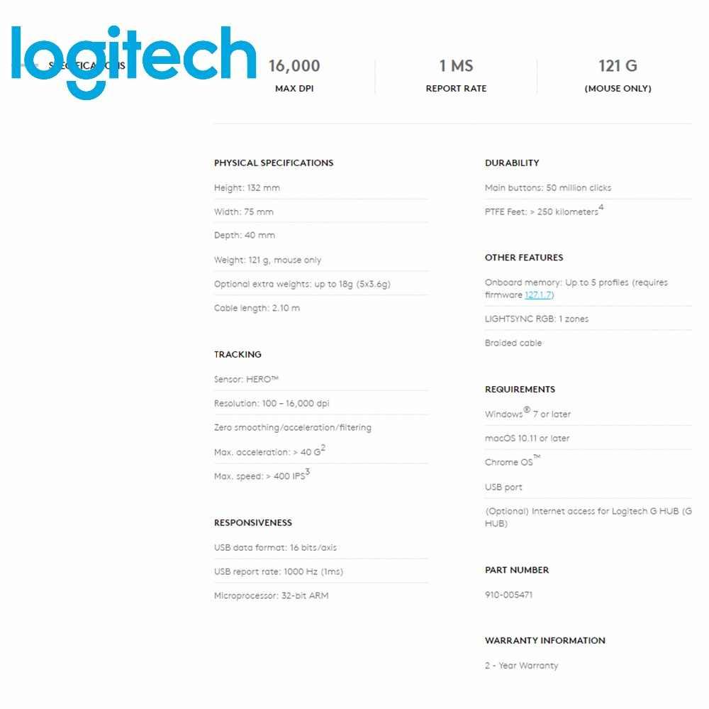 Logitech G Hub Not Working