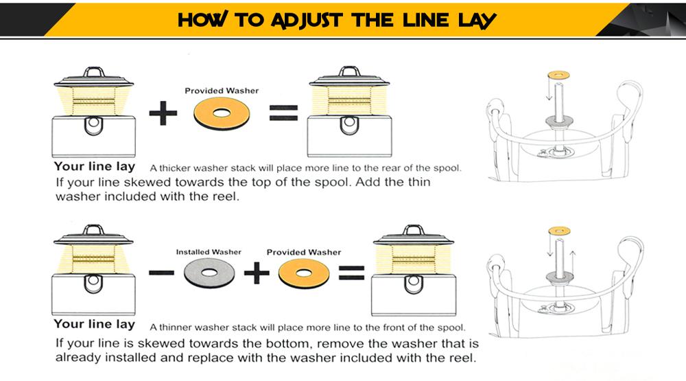 adjust line lay