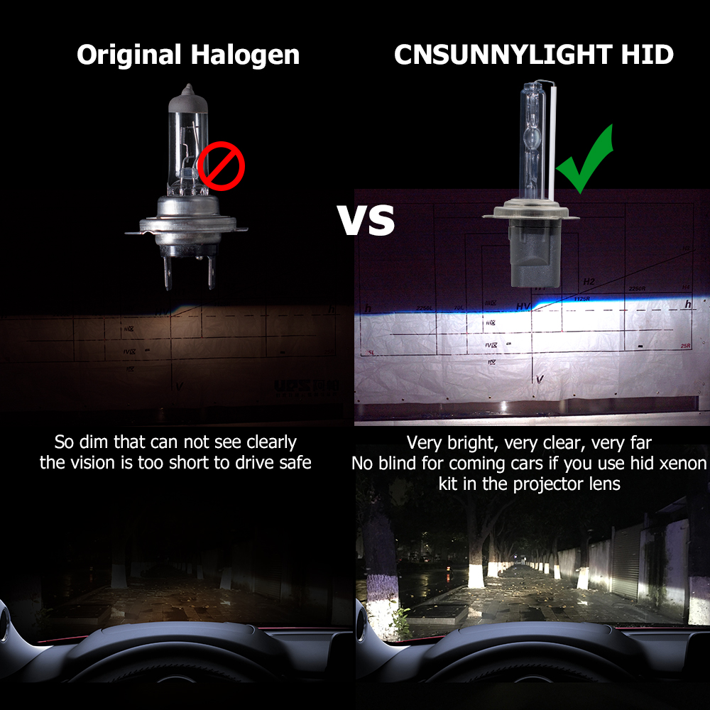 Image 3 - CNSUNNYLIGHT 1s Fast Bright 55W HID Xenon Headlight H7 H1 H3 H11 H8 HB3 HB4 9005 9006 881 H27 4300K 6000K 8000K Fog Lamp-in Car Headlight Bulbs(Xenon) from Automobiles & Motorcycles