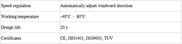 48 v baixa velocidade do vento 600