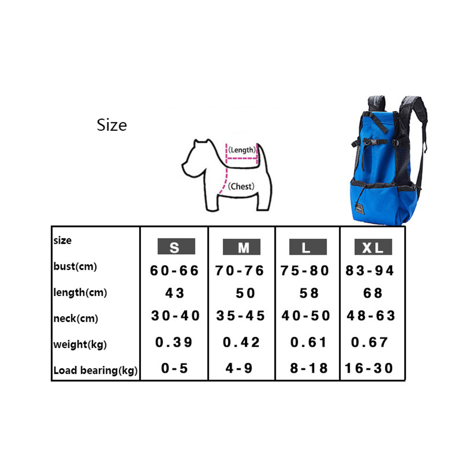 CarryEasy™ Dog Backpack - Breathable Dog Carrier Backpack 2