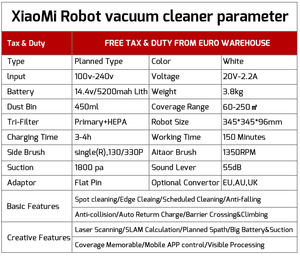 Image 5 - [1 ~ 3 días] aspiradora Xiaomi mi Robot 1 Smart Planned Type WIFI mi jia App Control Auto carga UE Rusia Stock envío rápido