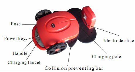 Новые Дизайн робота газонокосилка, бесплатная доставка, с CE и Рош дома Приспособления
