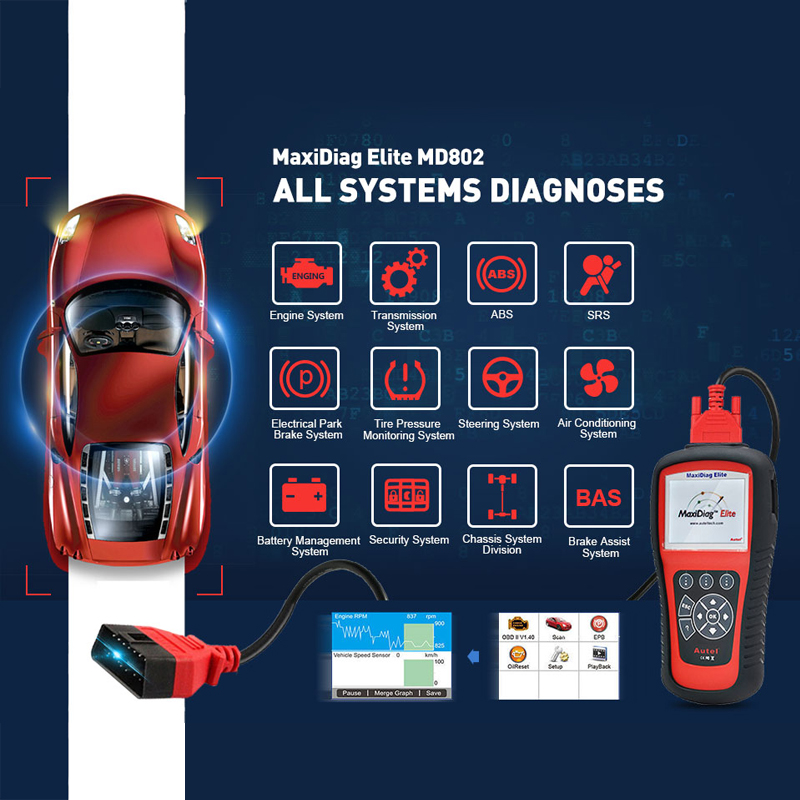 Image 2 - AUTEL MaxiDiag 802 Elite MD802 PK MD805 Diaglink Diagnostic Tool OBDII code reader scanner OBD 2  Full system automotive scanner