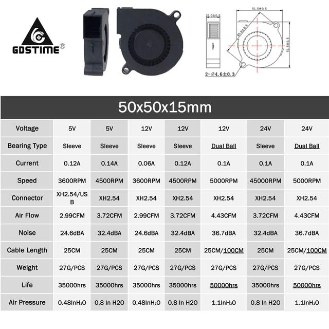 2 sztuk/partia Gdstime 50mm wentylator drukarki 3D 5V 12V 24V 5015 wentylator dmuchawy 50mm x 50mm x 15mm 50mm 5cm radialny komputer PC DC wentylator