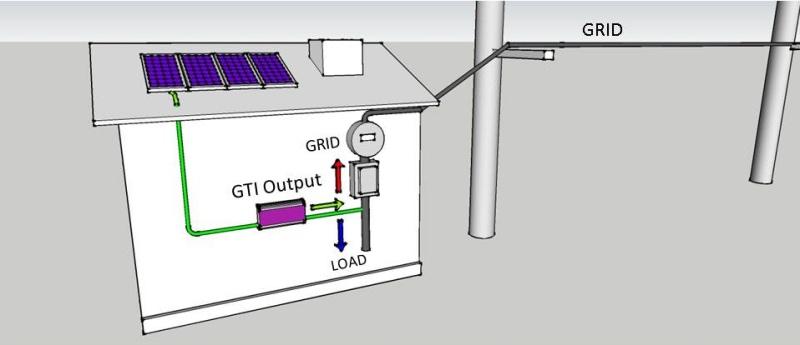 HTB1CblRgoF7MKJjSZFLq6AMBVXal - 2000W on Grid Solar Inverter for Solar Panels Battery Connected PV System Sun-2000G2 DC45-90V AC 190V-260V Converter WI-FI