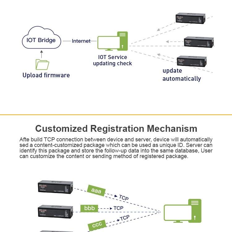 сети Ethernet в RS232; локальные сети RS232; локальные сети RS232;