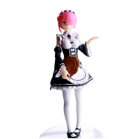 Re:Life in a different world from zero Ram Nendoroid Figure Doll PVC figure Toys Model Toy Doll