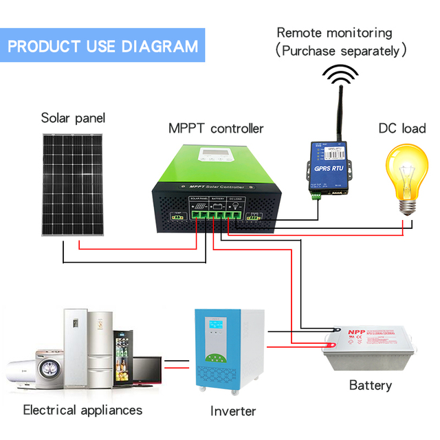 mppt solar charge controller 20a 30a 40a 50a 60a solar panel regulator 12V 24V 48V96 LCD auto lithium-ion battery lead-acid cell 5