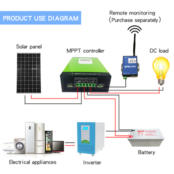 mppt solar charge controller 20a 30a 40a 50a 60A solar panel regulator 12V 24V 48V LCD auto lithium-ion battery lead-acid cell