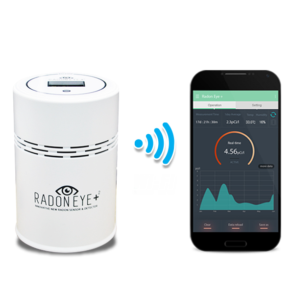 Radon Eye plus iOT smart radon detector connect to web by wifi add temperature and humidity