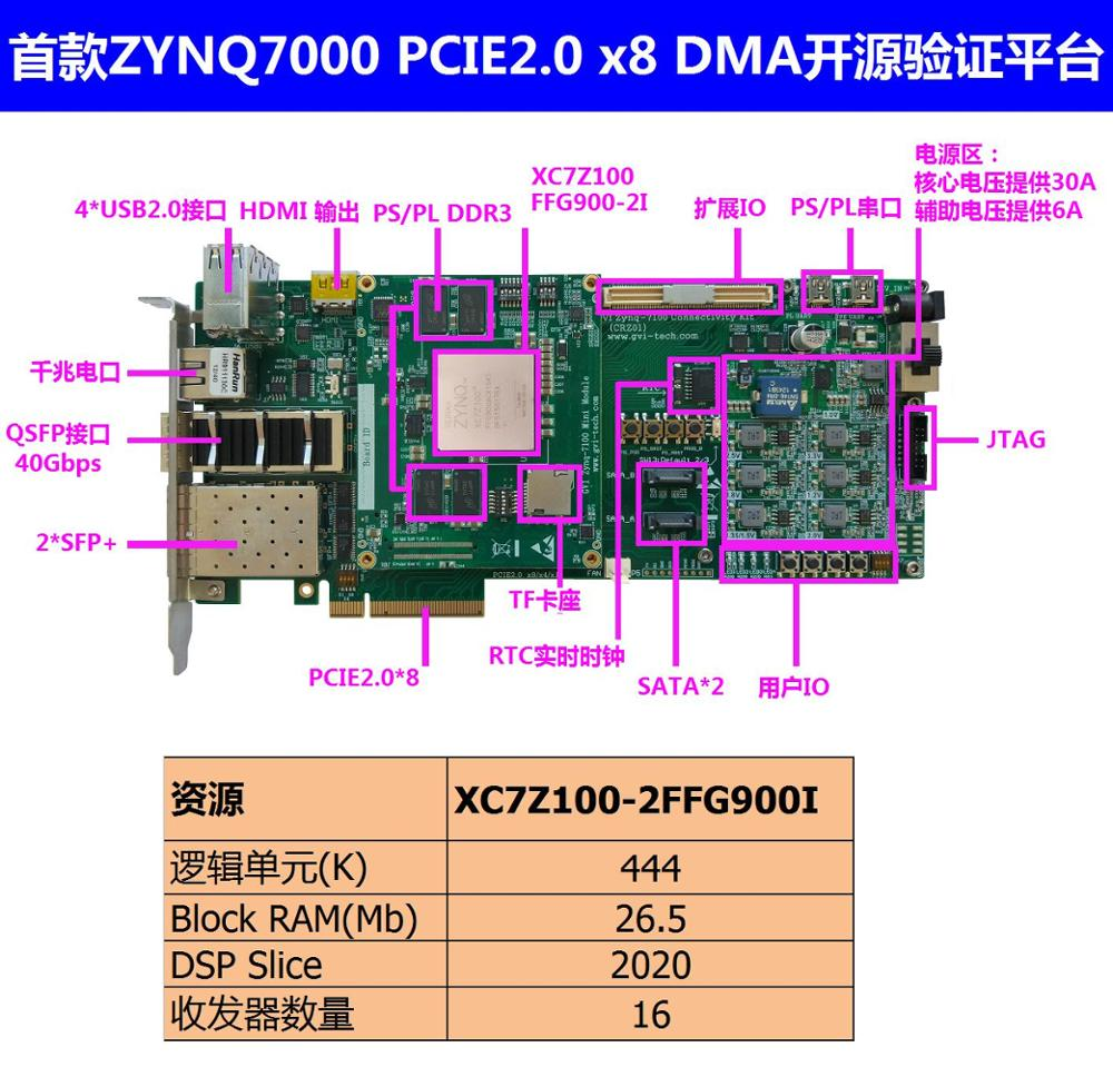 small resolution of zynq7000 zynq kintex 7 development board xc7z100 sata pcie 10g ethernet in network cards from computer office on aliexpress com alibaba group