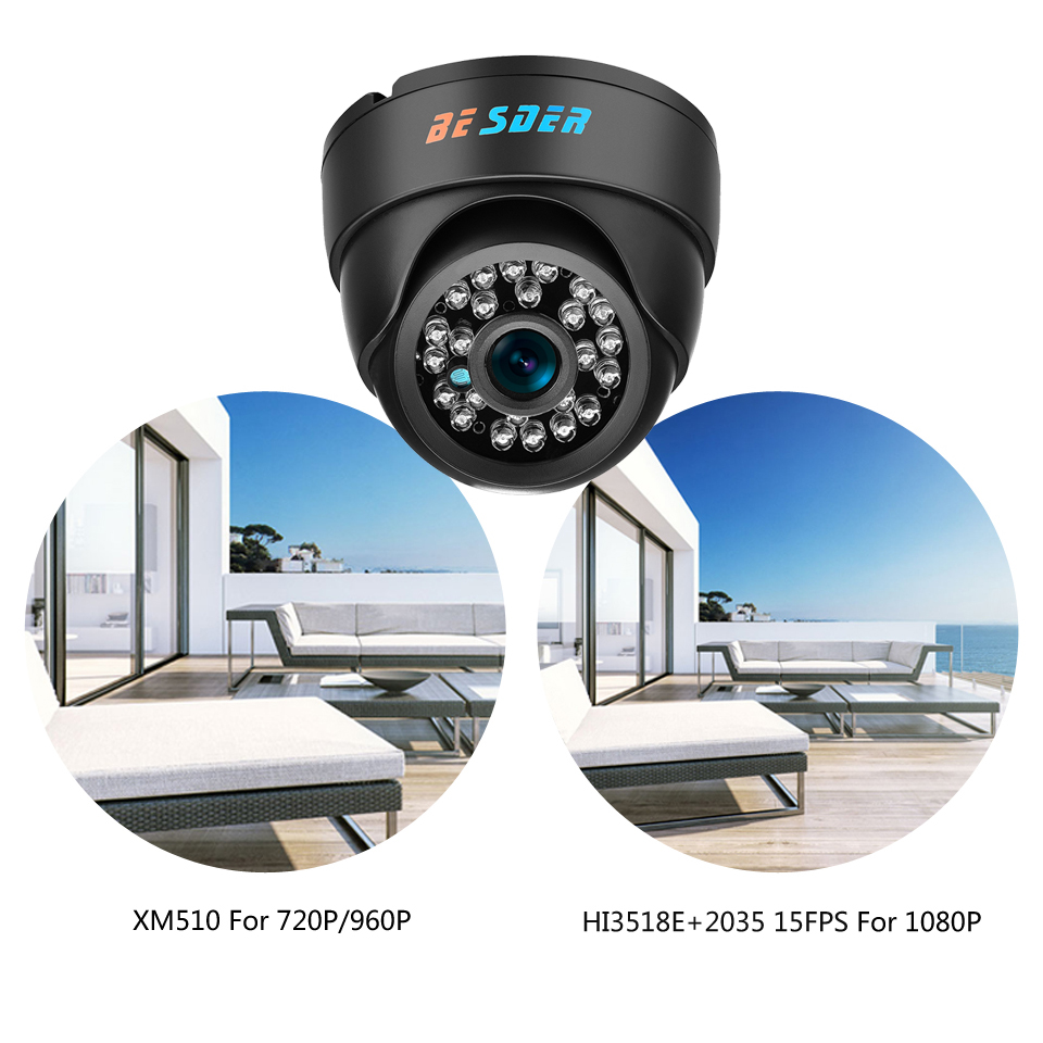 BESDER Wide Angle IP Camera Indoor Dome Camera Security 1080P FULL HD IP Camera IR Cut BESDER Wide Angle IP Camera Indoor Dome Camera Security 1080P FULL HD IP Camera IR Cut Filter 24 IR LED ONVIF Motion Detect RTSP