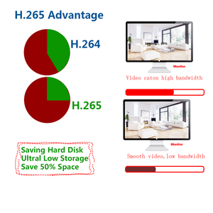 Image 3 - 16CH Full HD 5MP 4K Onvif 16 ports (IEEE802.3at/af) RJ45 HDMI POE NVR For IP Camera PTZ Speed Dome CCTV Network Video Recorder