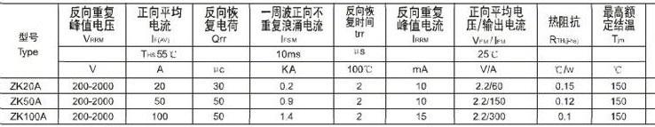 Zk50a 1000-1600 v diodo rectenna