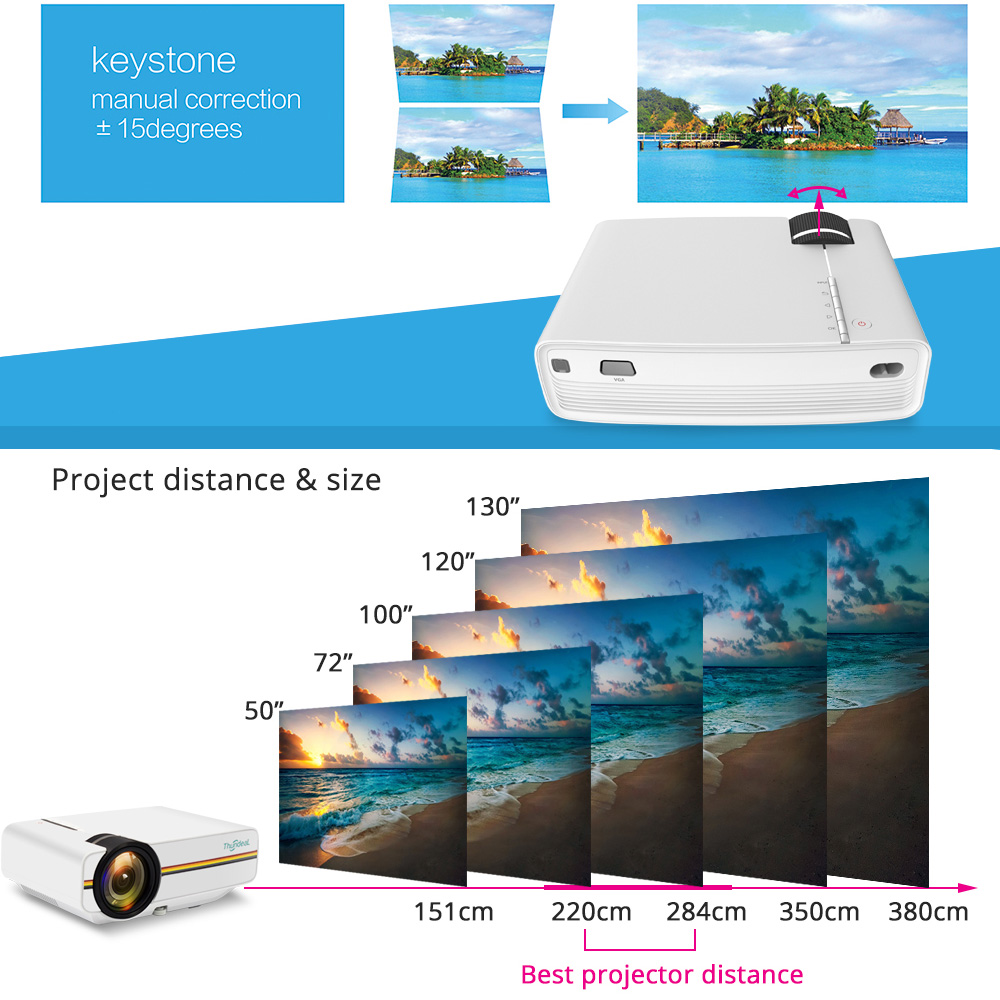 Image 4 - ThundeaL YG400 up YG400A Mini Projector 1800 Lumen Wired Sync Display More stable than WiFi Beamer Movie AC3 HDMI VGA Projector-in LCD Projectors from Consumer Electronics