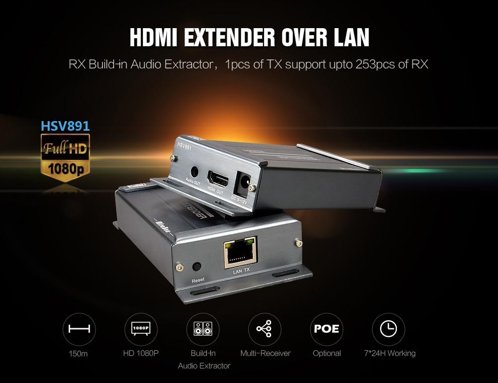 MiraBox TCP IP HDMI Ethernet Extender 120m over Cat5 to UTP STP Rj45 Network HDMI Transmitter and Receiver via Cat5e Cat6 LAN  (1)
