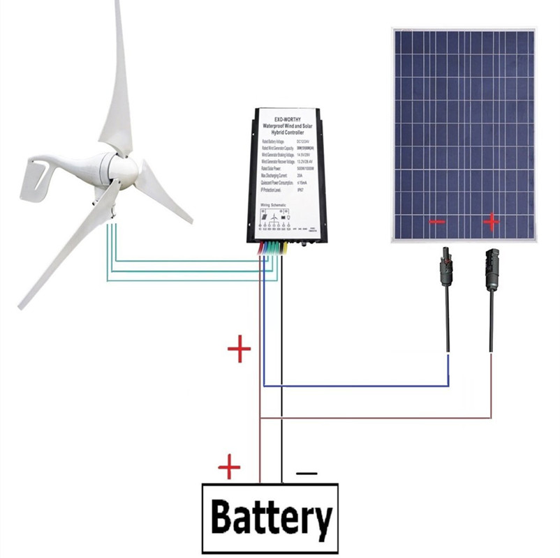 Daily 12V 500W/H Hybrid System Kit:400W Wind Turbine Generator & 100W PV Solar Panel usa stock 880w hybrid kit 400w wind turbine generator