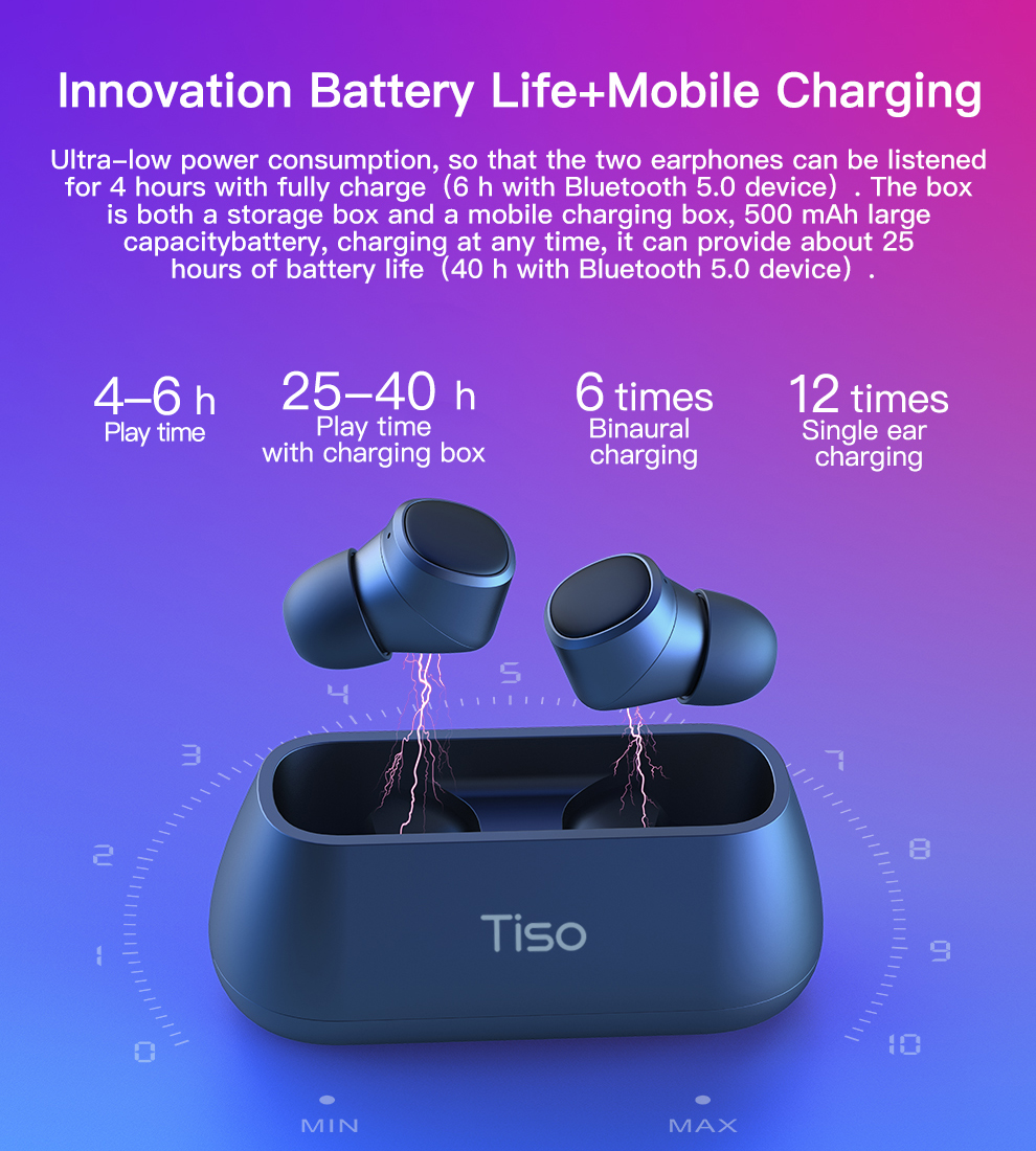 HTB1CfY4KNnaK1RjSZFtq6zC2VXaN Tiso i4 Bluetooth 5.0 earphones TWS true wireless stereo 3D headphone sports IPX5 waterproof headset with dual microphone